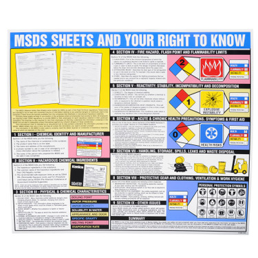 Msds Right To Know Wall Chart Poster | MFASCO Health & Safety