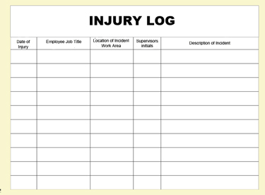 sharps injury log template how to refill restock your first aid kit mfasco health