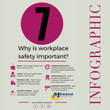 Why is workplace safety important? - Infographic